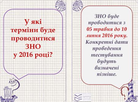ЗНО-2016 Питання та відповіді